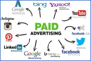 Paid web advertising online Miami