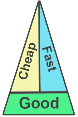 Miami video production services pricing triangle