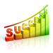 successful digital marketing company Miami