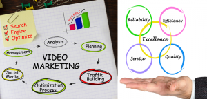 About us why choose our digital marketing company