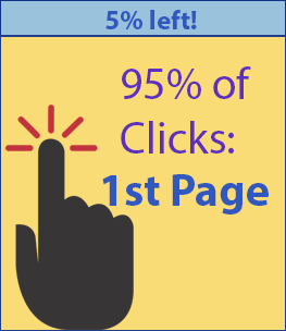 most clicks first page paid ads