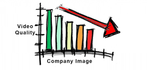Video quality graph for quality production in lorida