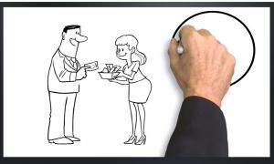 Explainer Video company white board sample