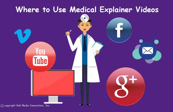 where to place your medical marketing explainer videos