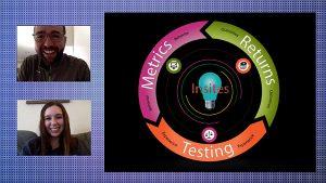 Virtual Meeting Management